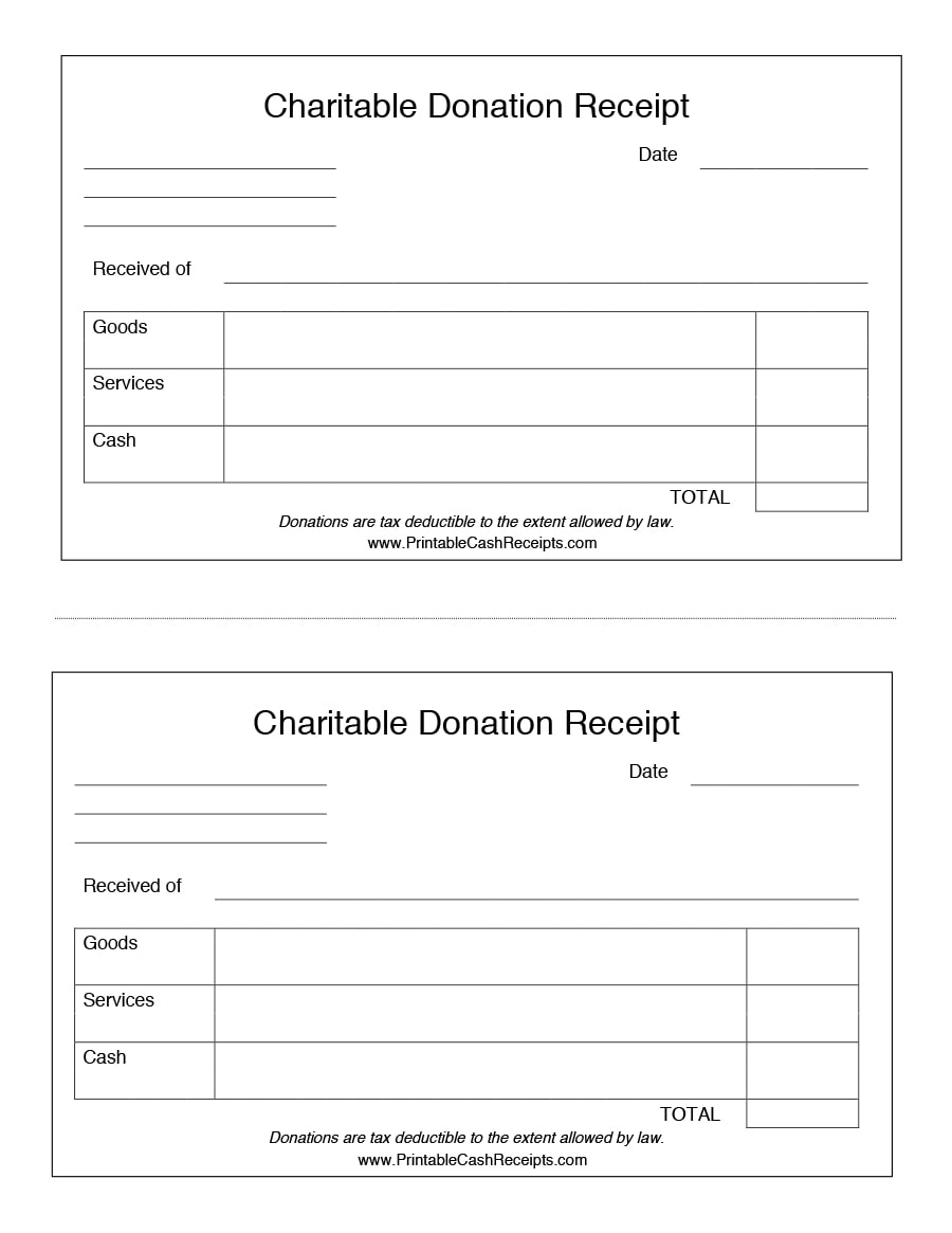 image about Its Deductible Printable List named 40 Donation Receipt Templates Letters [Goodwill, Non Earnings]