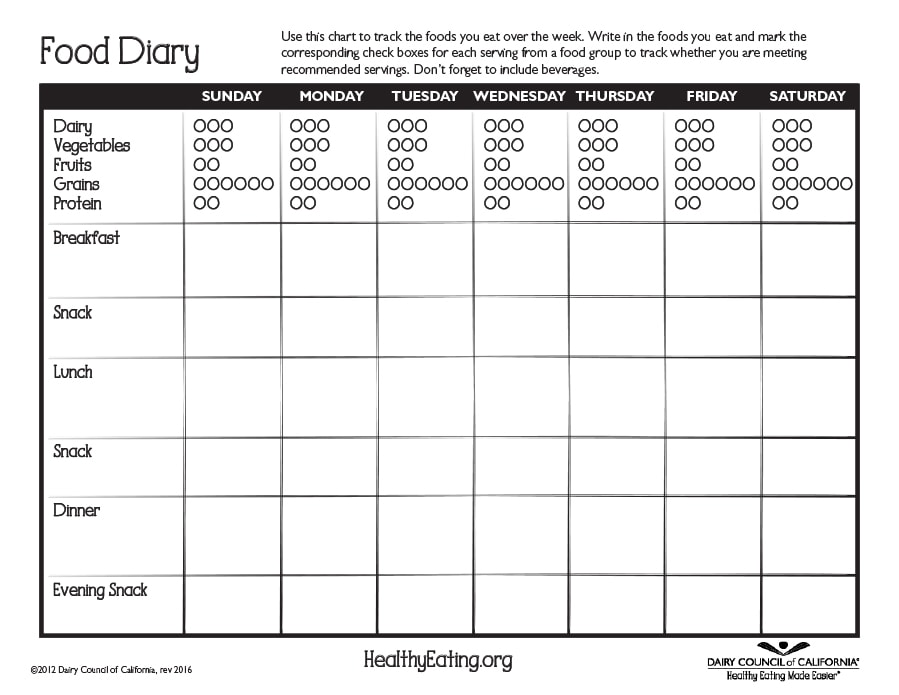 Contemporary headache diary template ornament example for Seizure diary template