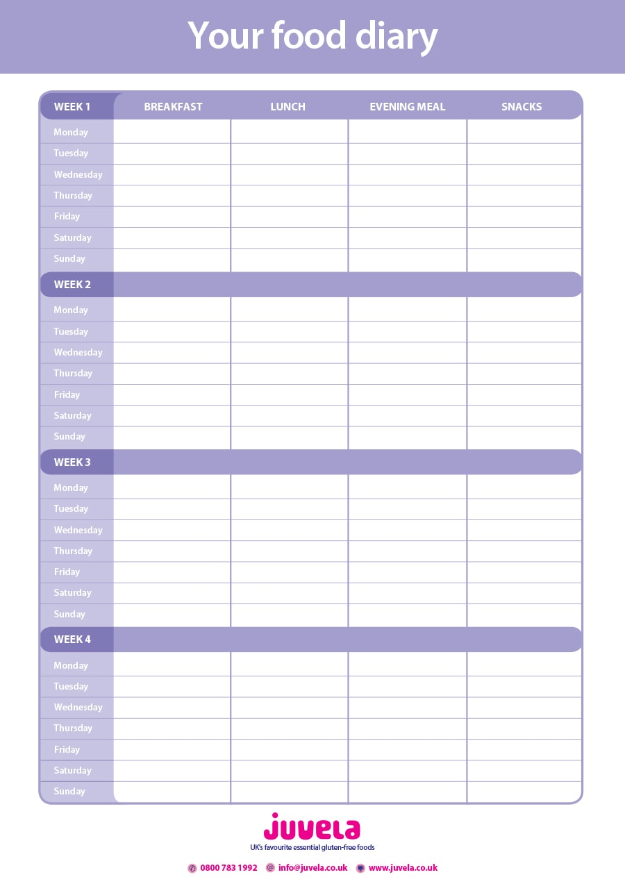 Food journal 30 beautiful templates template archive for Keeping a food diary template