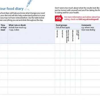 food journal template 19