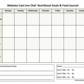 food journal template 26