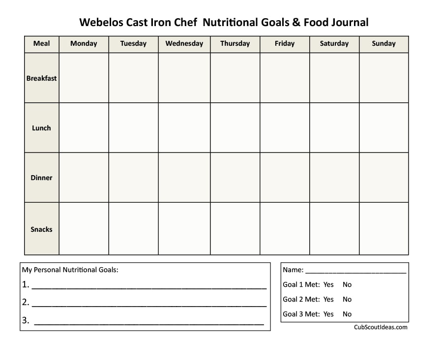 picture about Meal Tracker Printable known as Food stuff Magazine - 30+ Eye-catching Templates - Template Archive