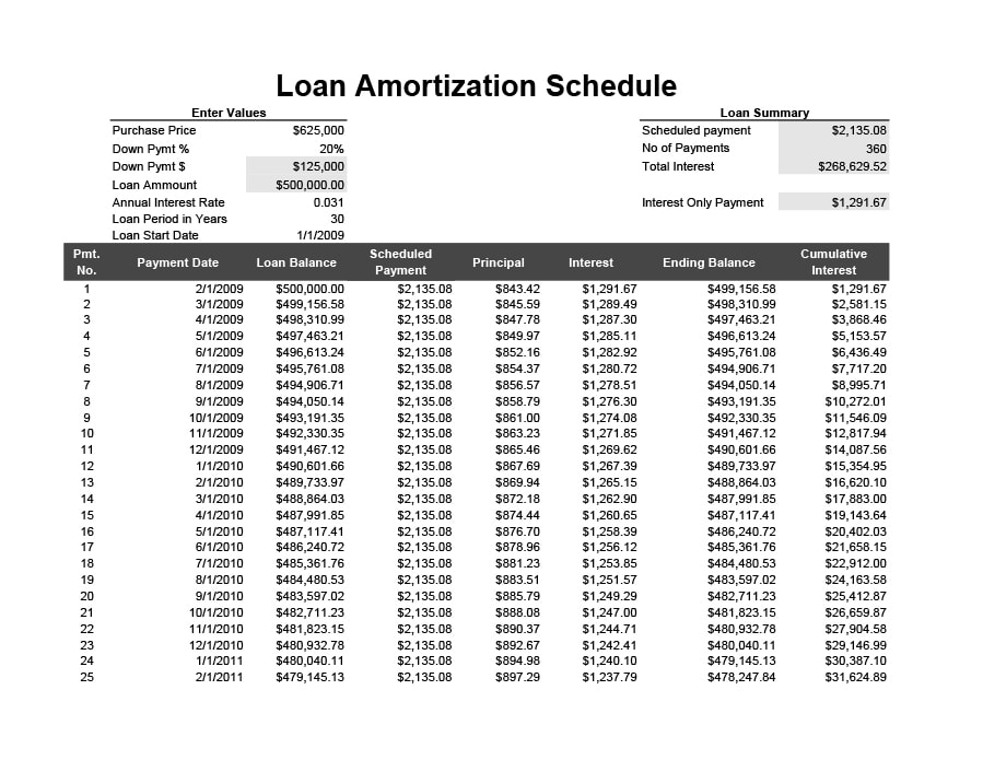 Great Payment Plan  Schedule Templates  Template Archive