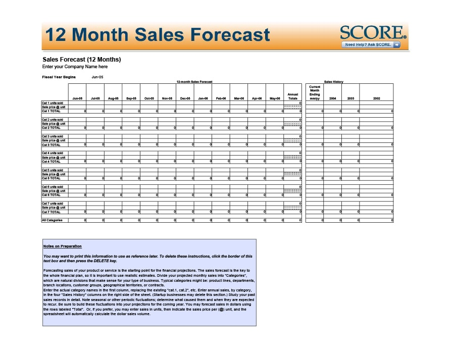 Sales Forecast Templates  Spreadsheets  Template Archive
