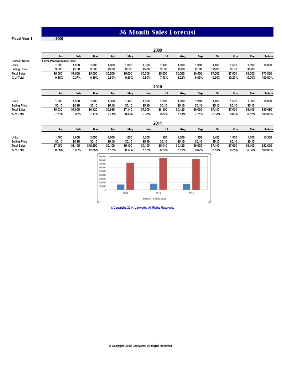 sales forecast template 08