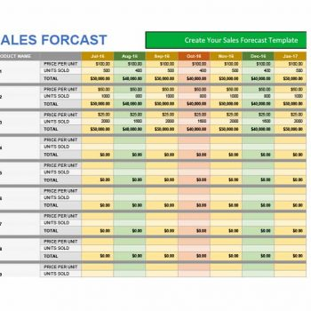 sales forecast template 11