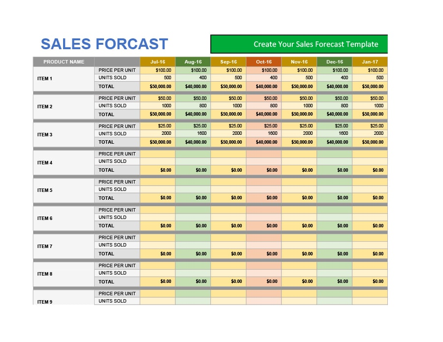 39 sales forecast templates spreadsheets template archive for Project forecasting template