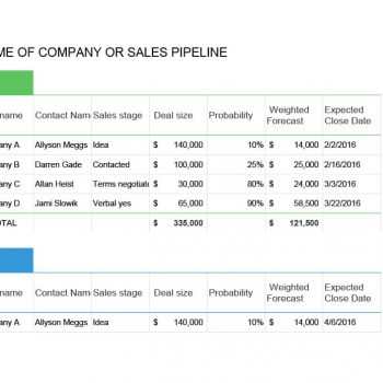 sales forecast template 18