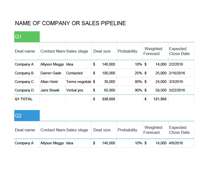39 Sales Forecast Templates & Spreadsheets - TemplateArchive