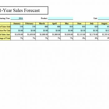 sales forecast template 22