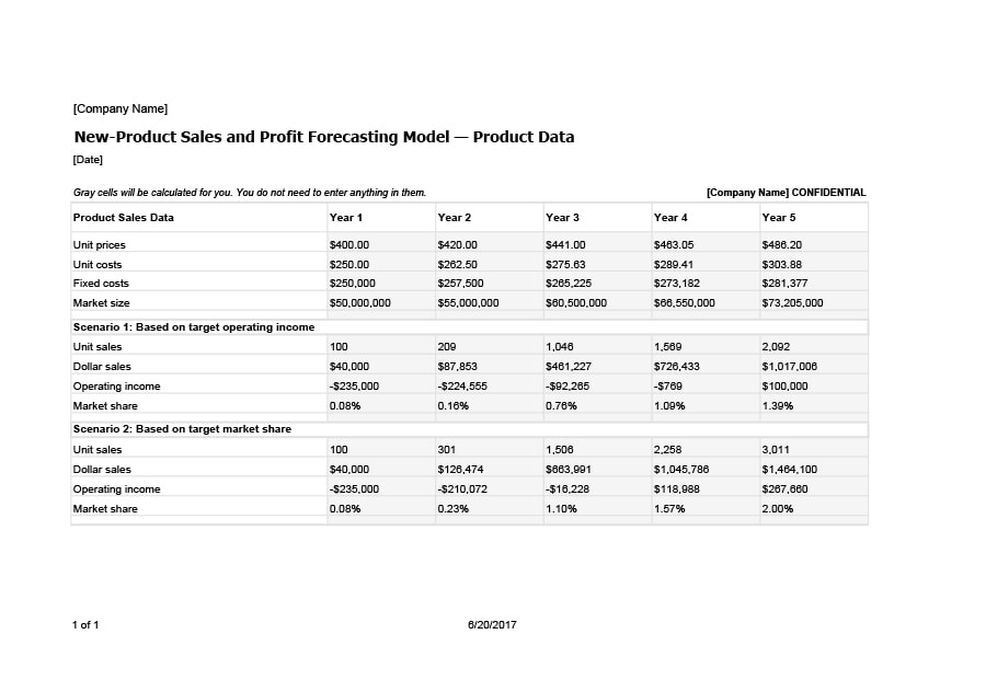 sales forecast template 25