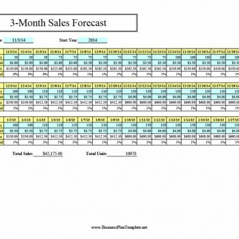 sales forecast template 34