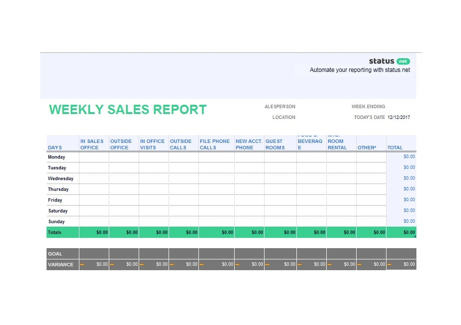 45 Sales Report Templates [Daily, Weekly, Monthly Salesman Reports]