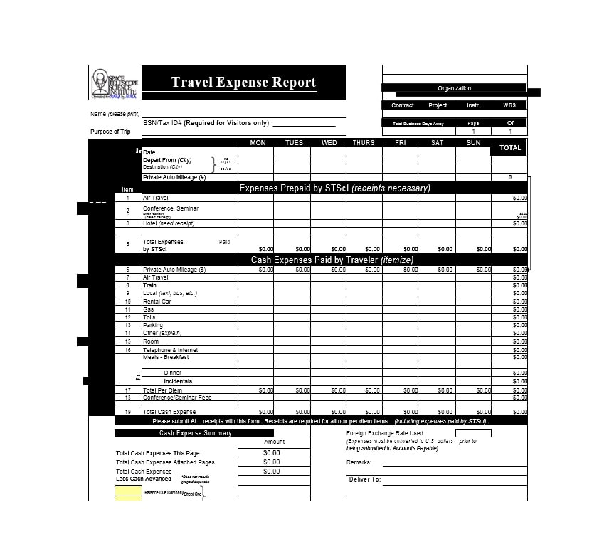 Travel Expense Report Template 09