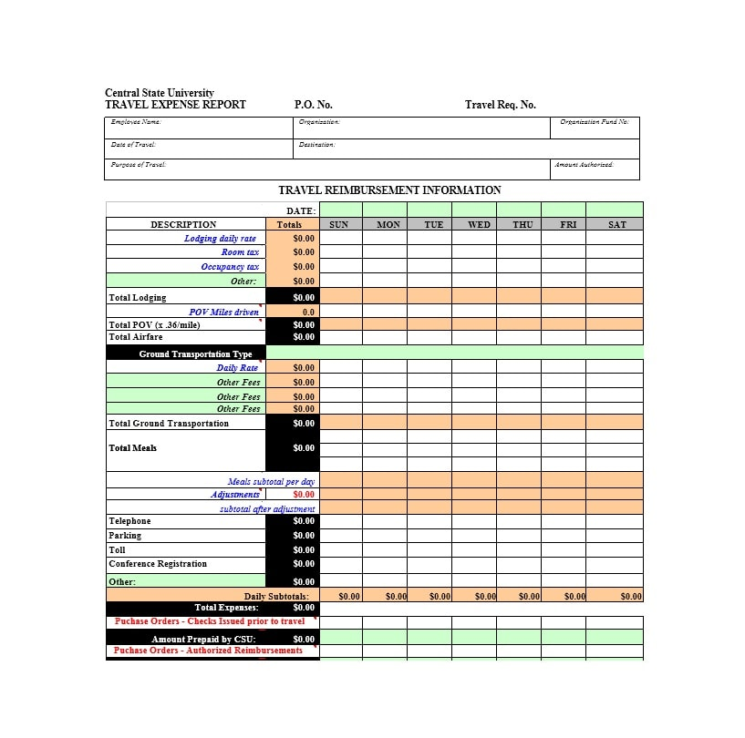 Travel Expense Report Template 26