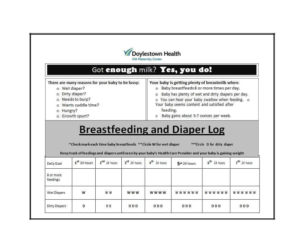 baby feeding chart 42