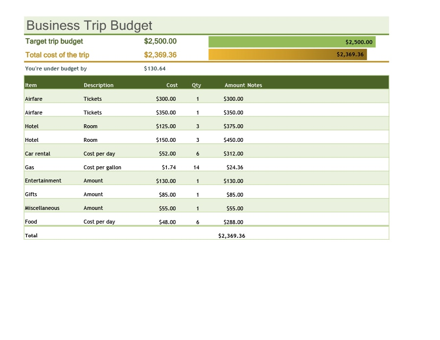 travel budget template 15