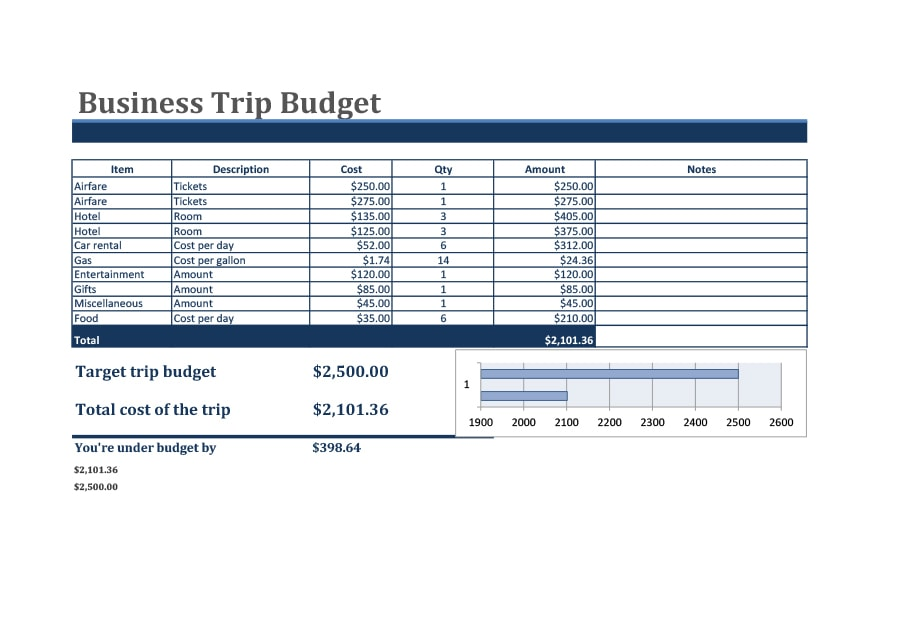 travel budget template 30