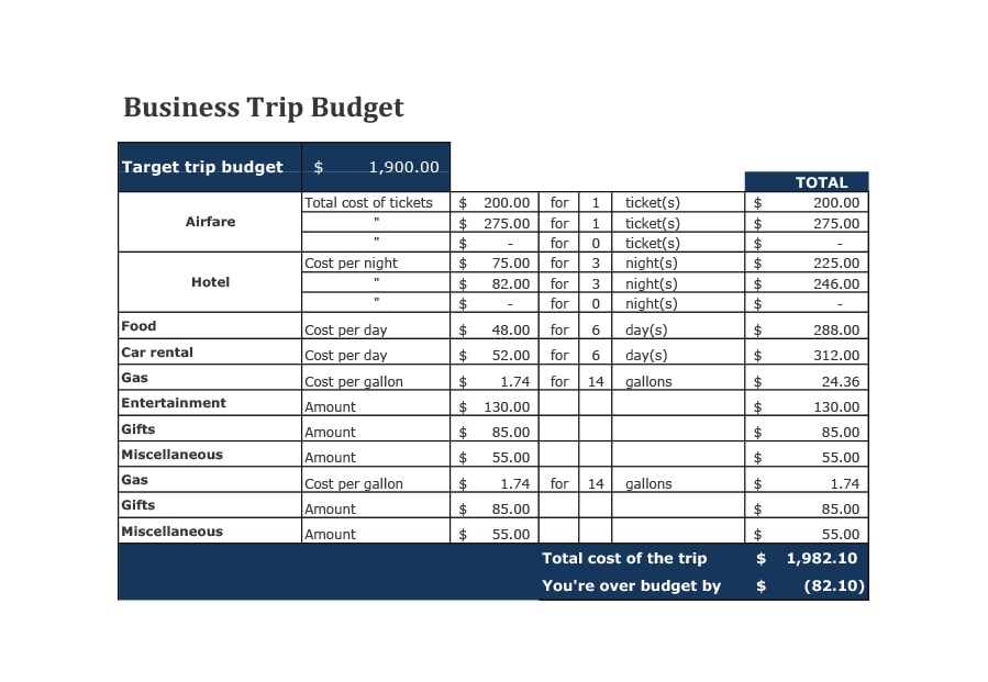 travel budget template 31