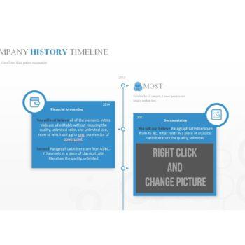 vertical timeline 25