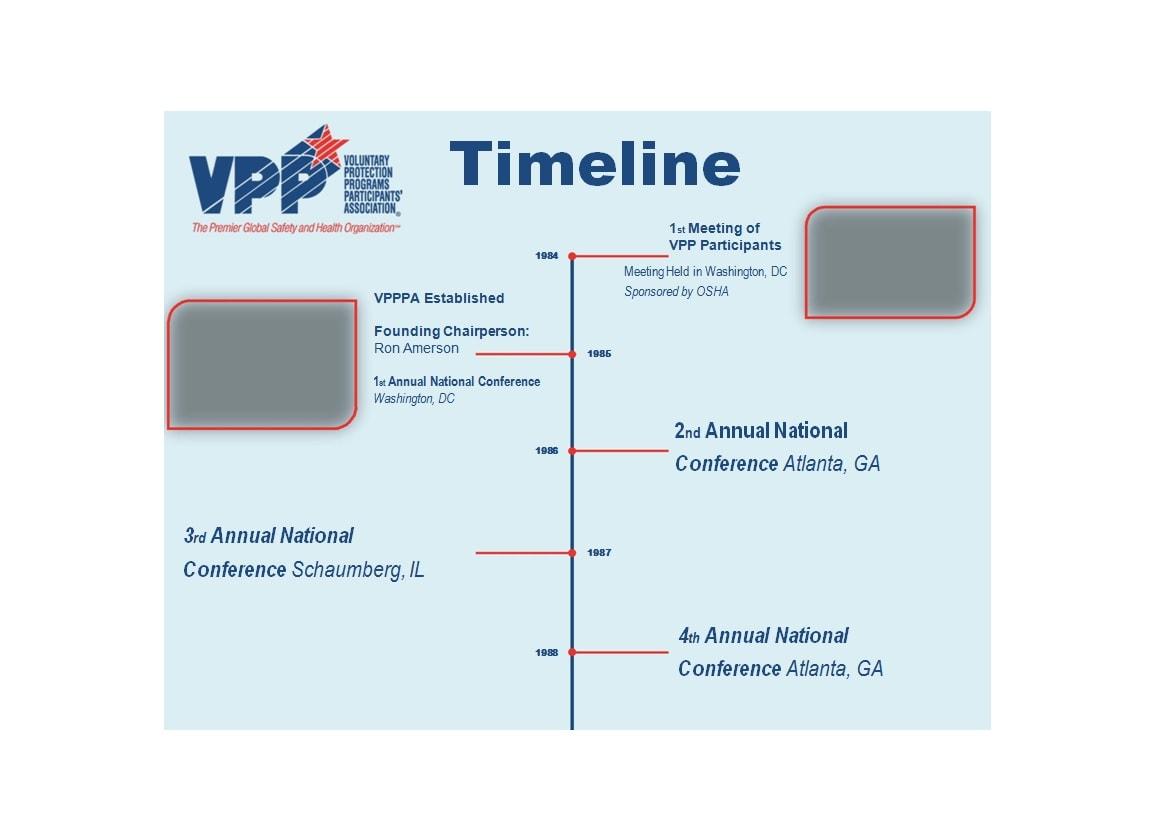 vertical timeline 29