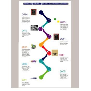 vertical timeline 39