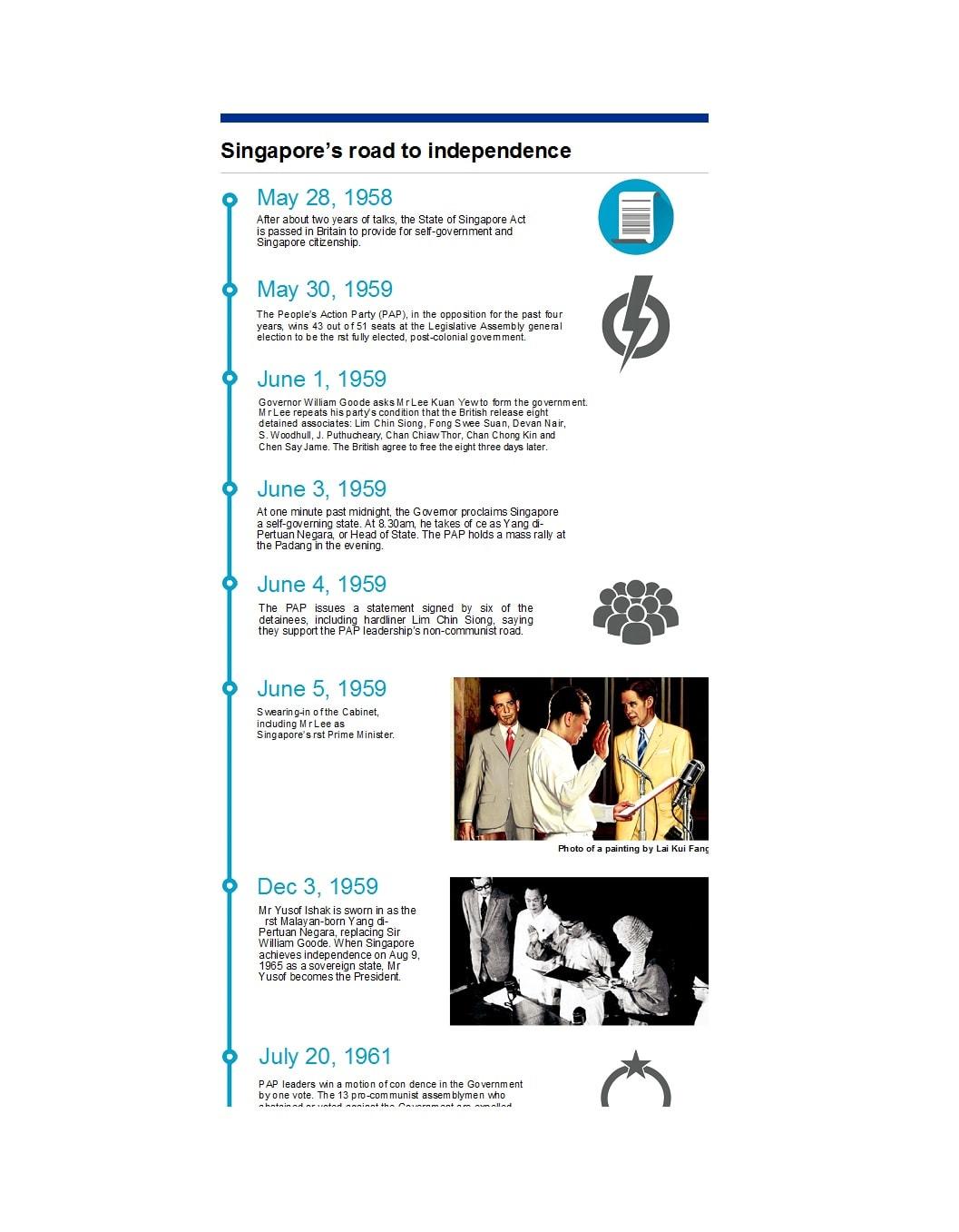 vertical timeline 43
