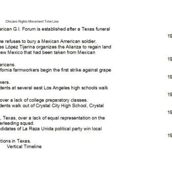 vertical timeline 46