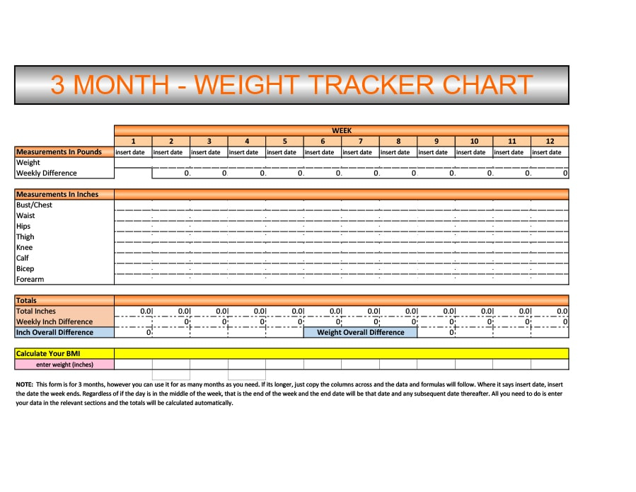 weight loss chart 30