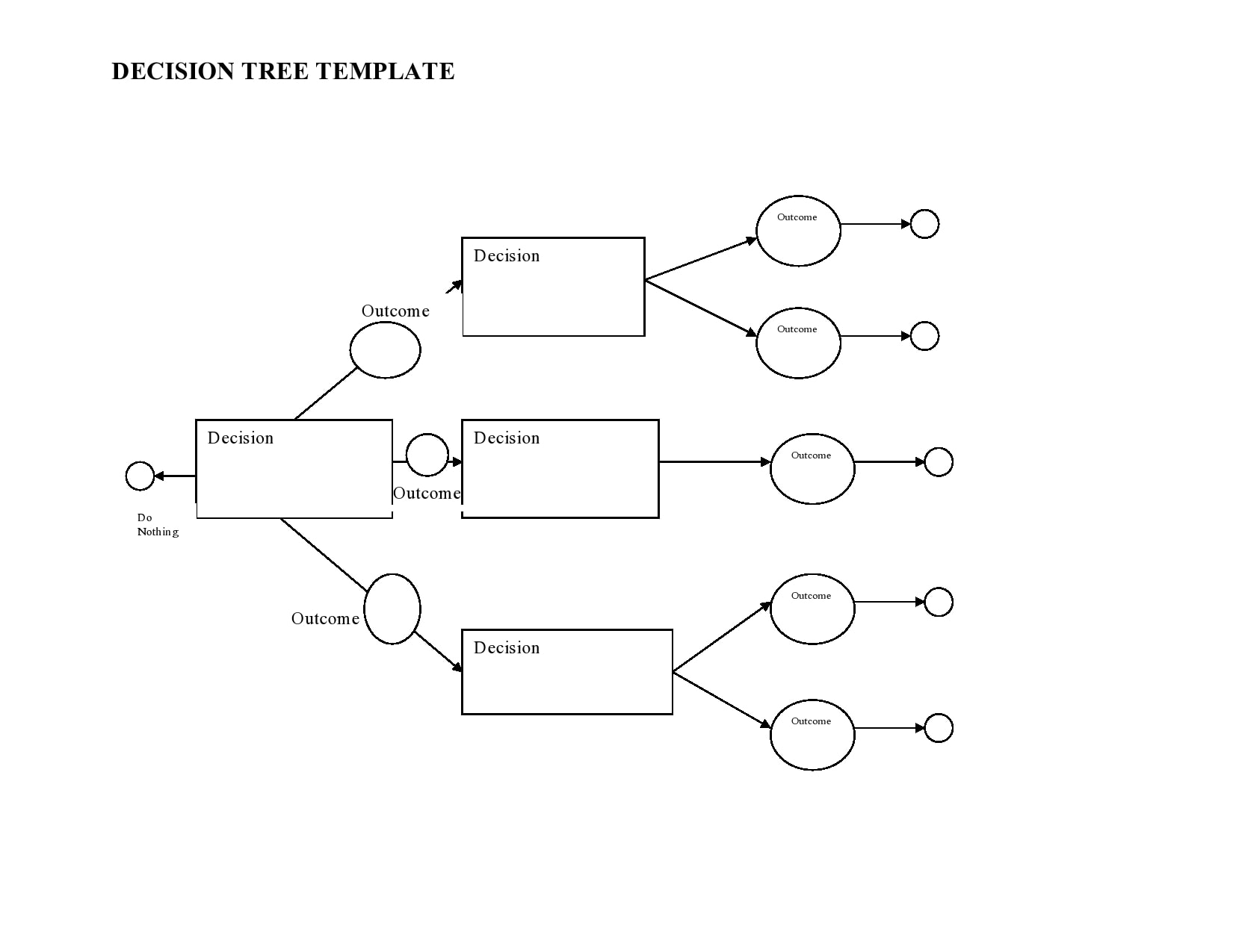 decision tree template 01