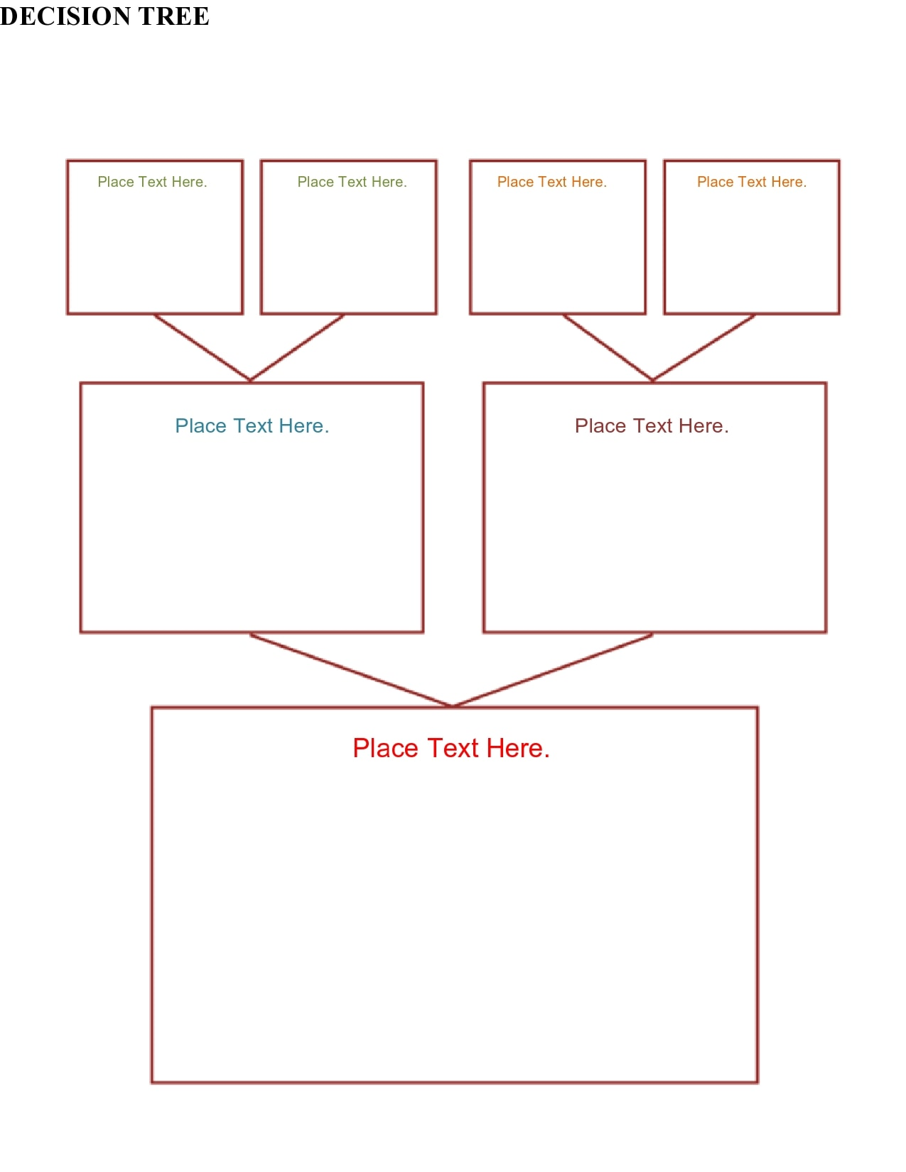 decision tree template 03