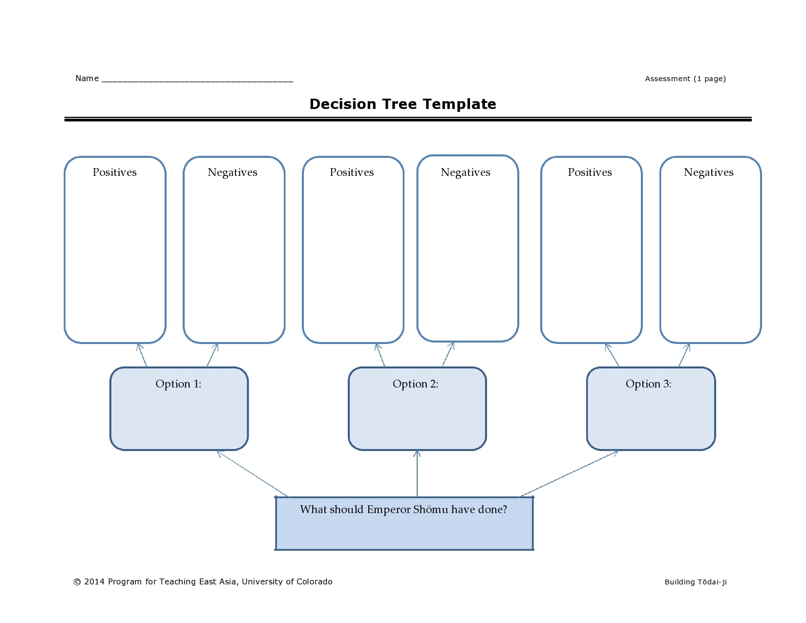 decision tree template 04