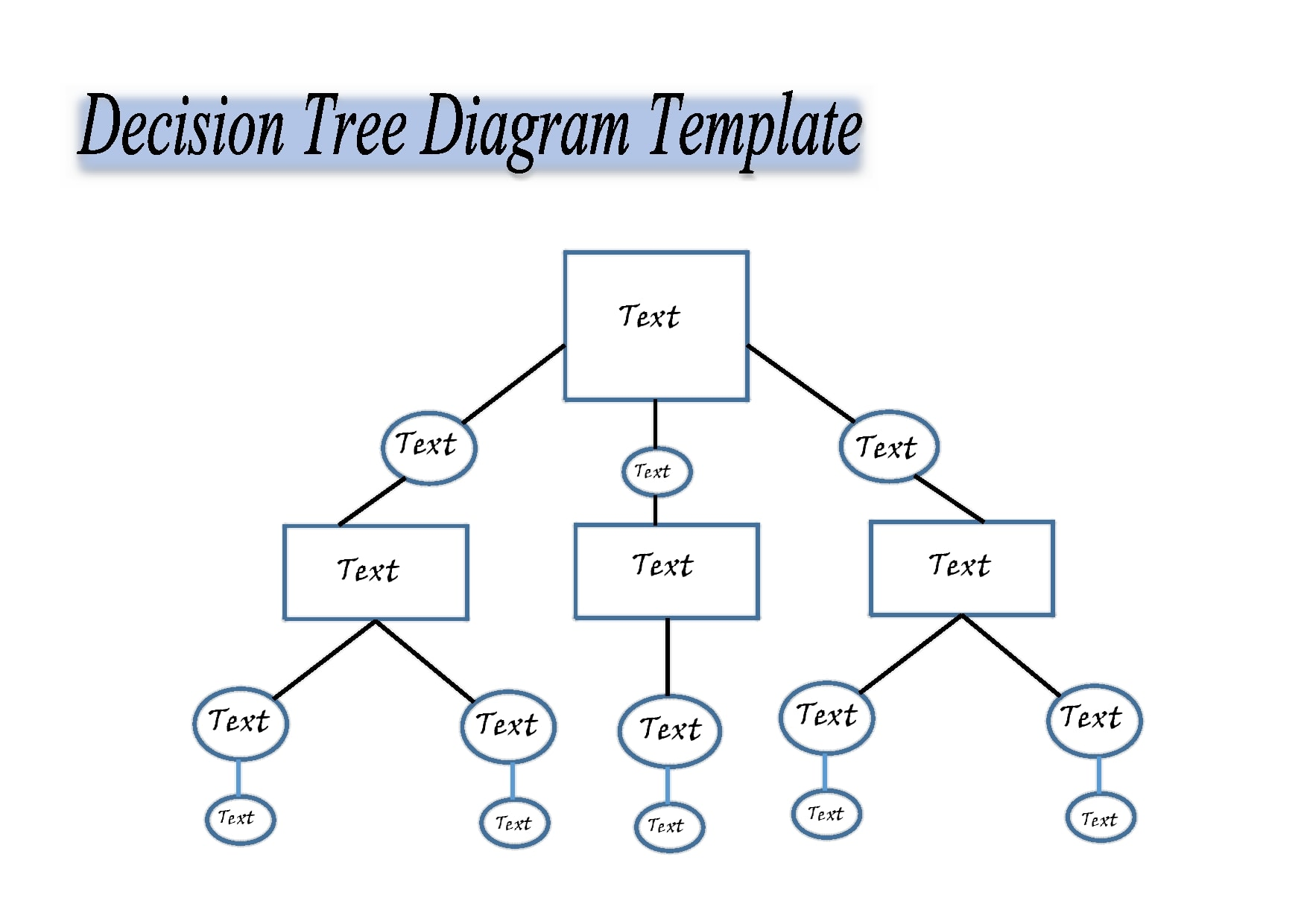 decision tree template 06