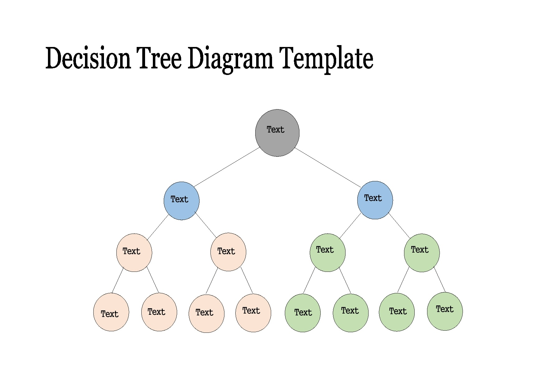 decision tree template 07