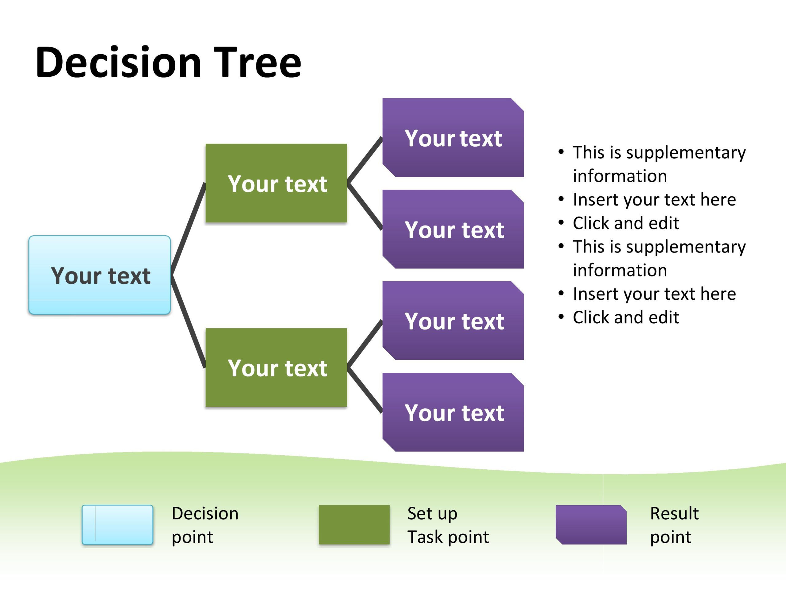 decision tree template 10