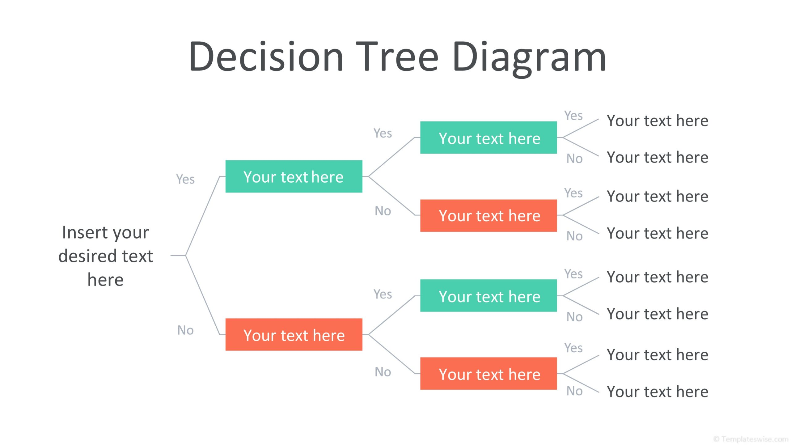 decision tree template 14