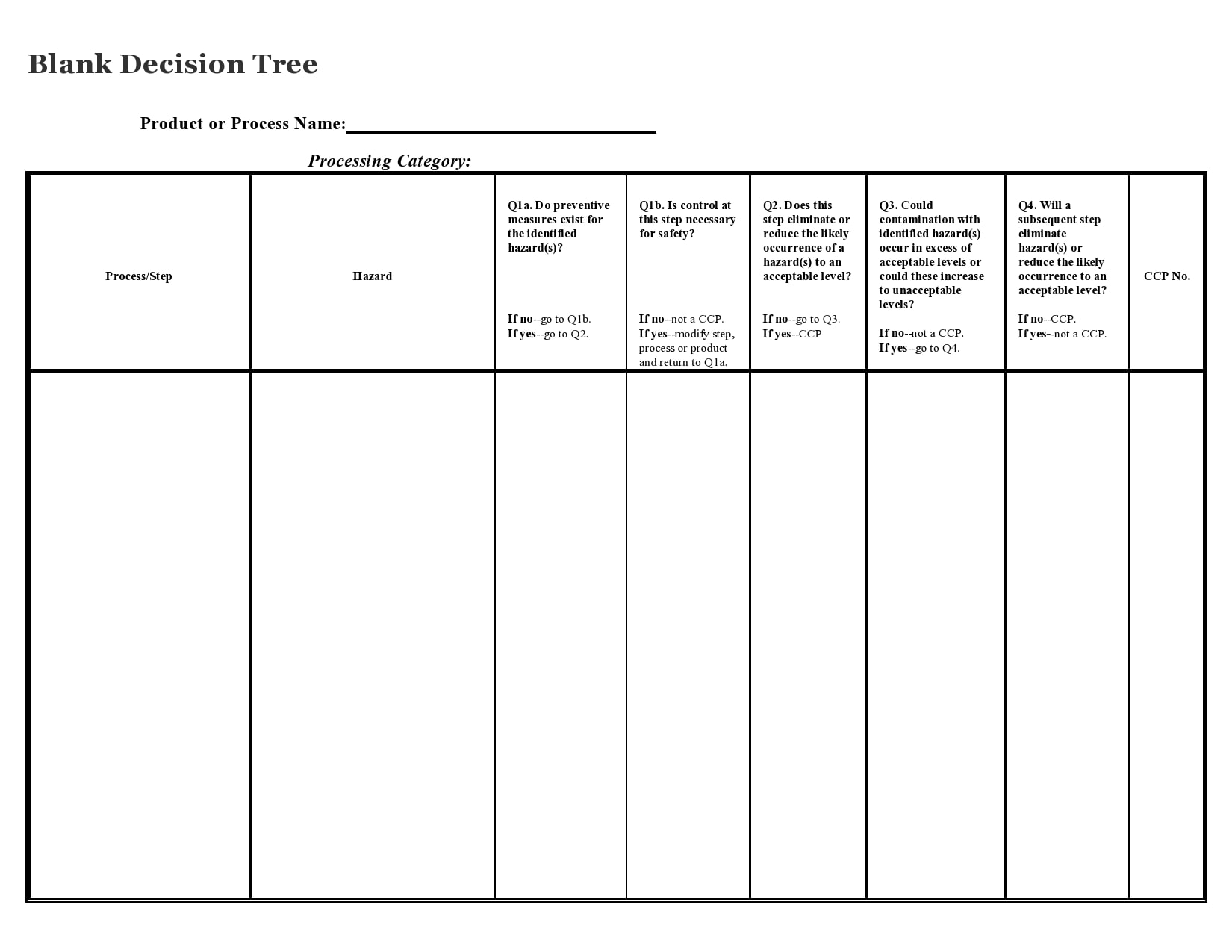 decision tree template 15