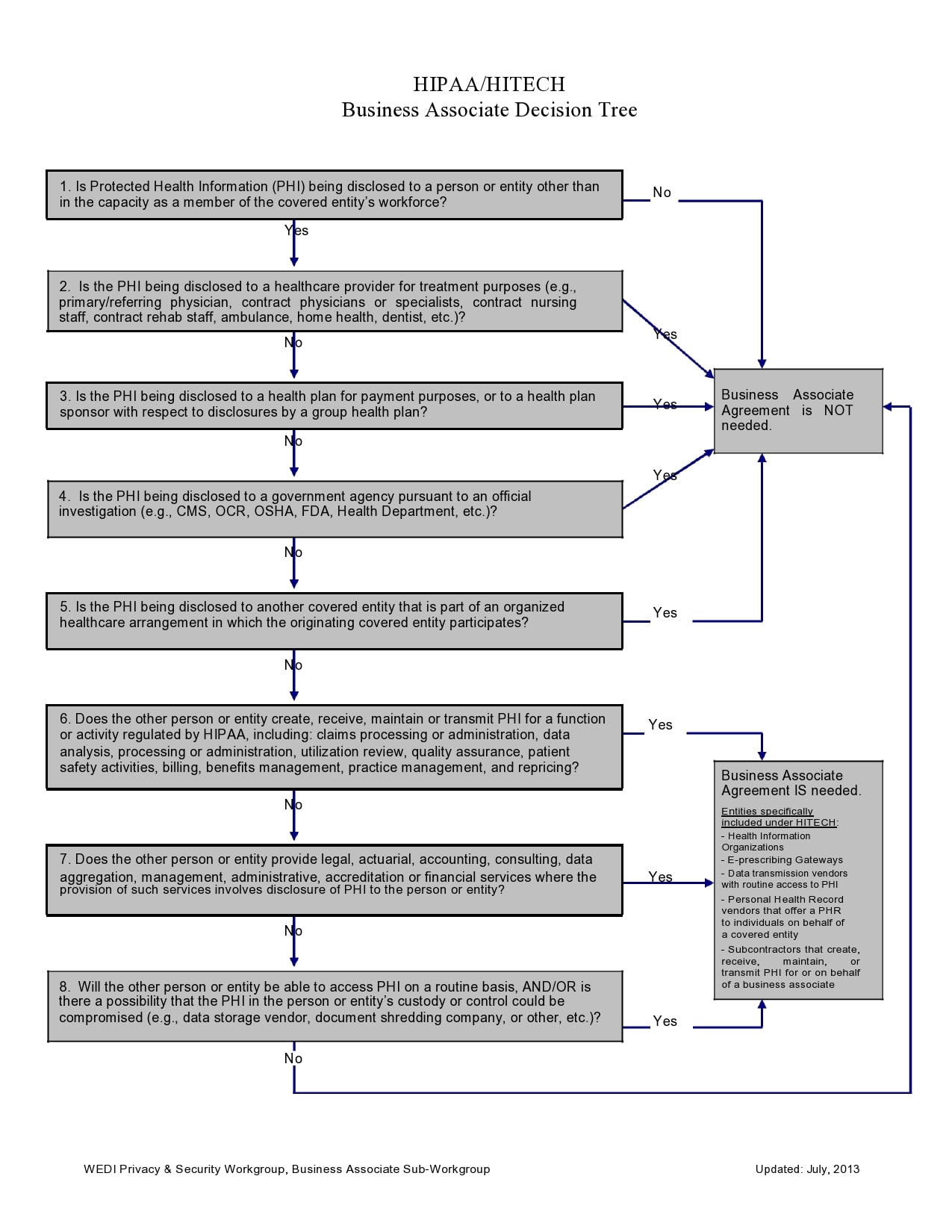 decision tree template 26