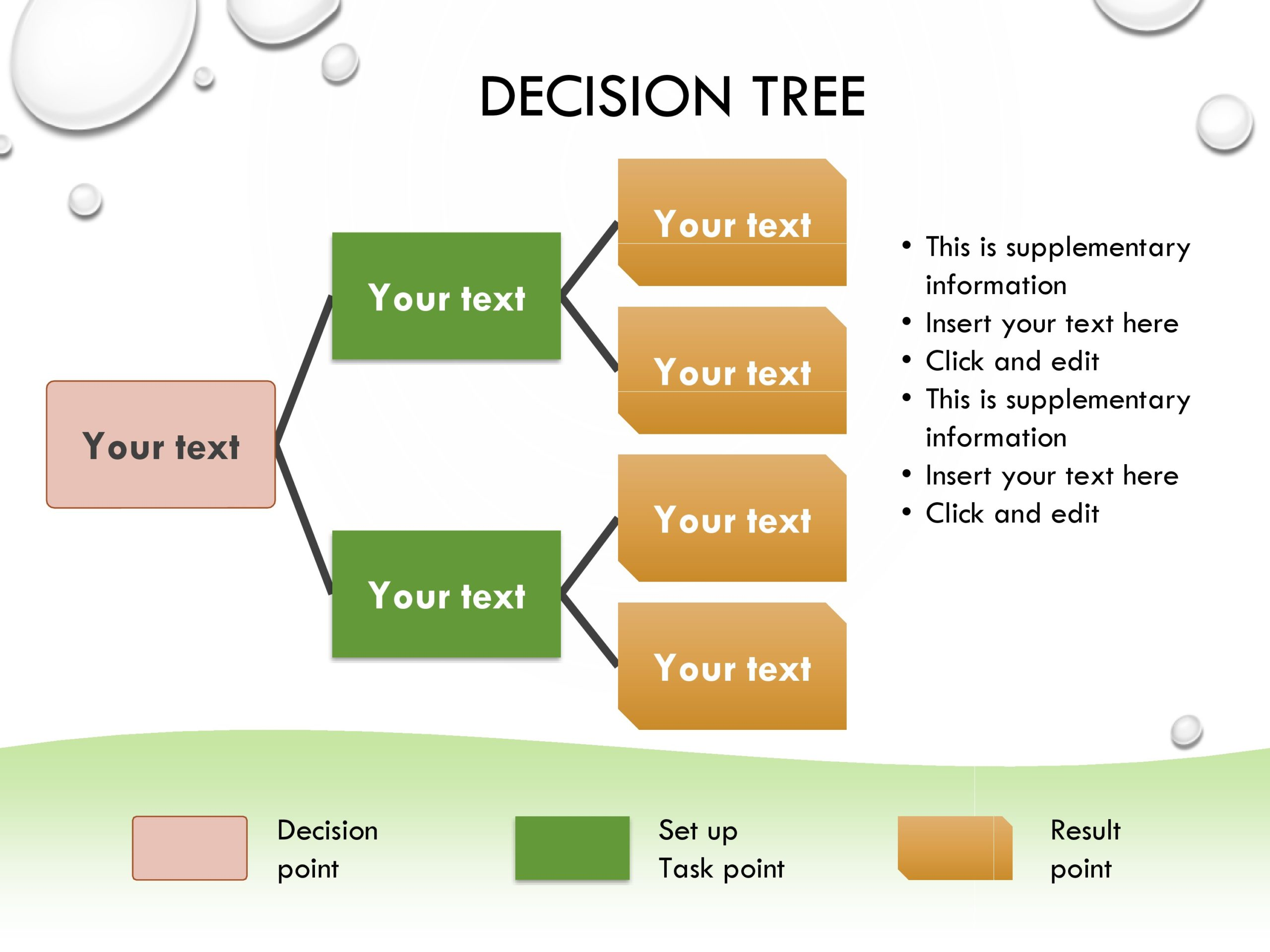 decision tree template 30