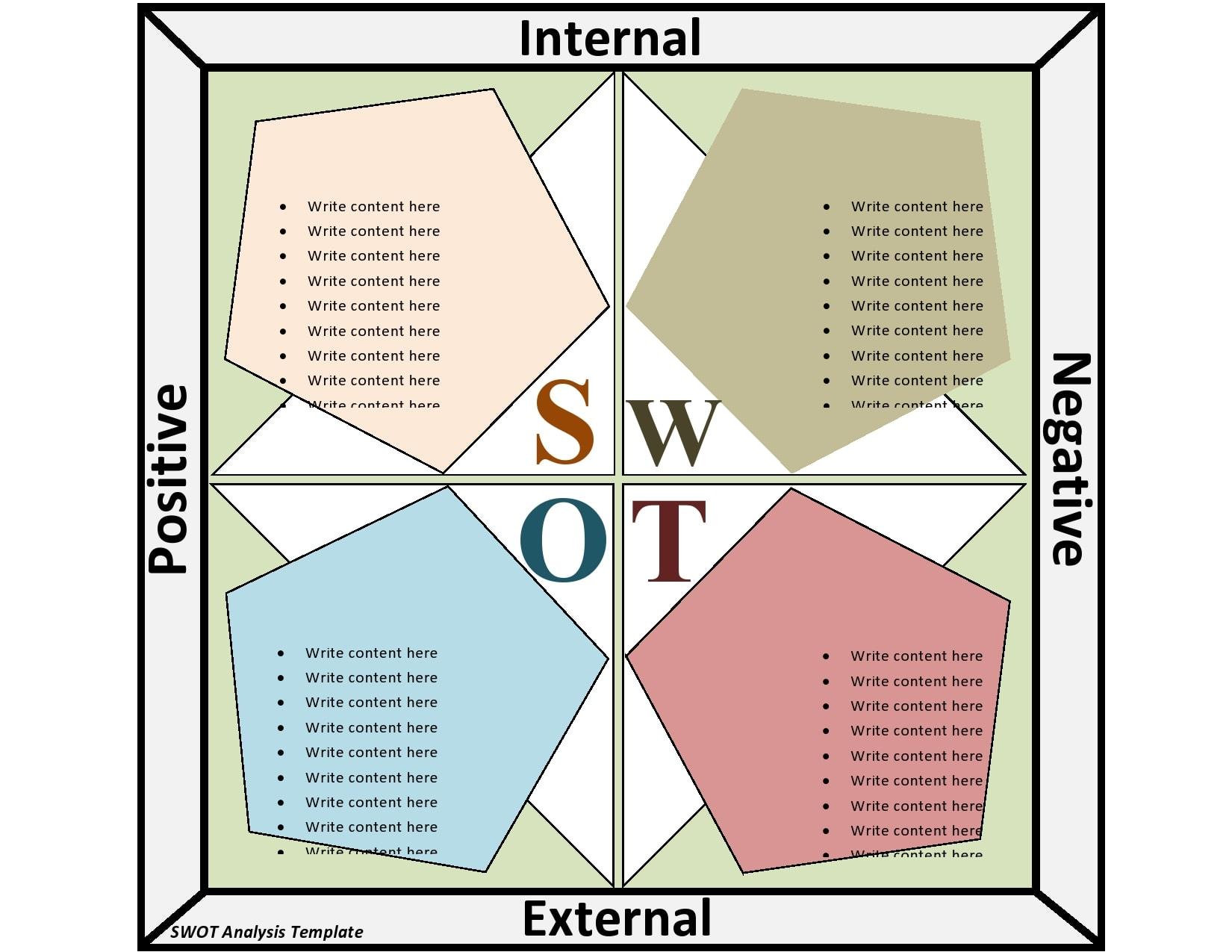 swot analysis template 01