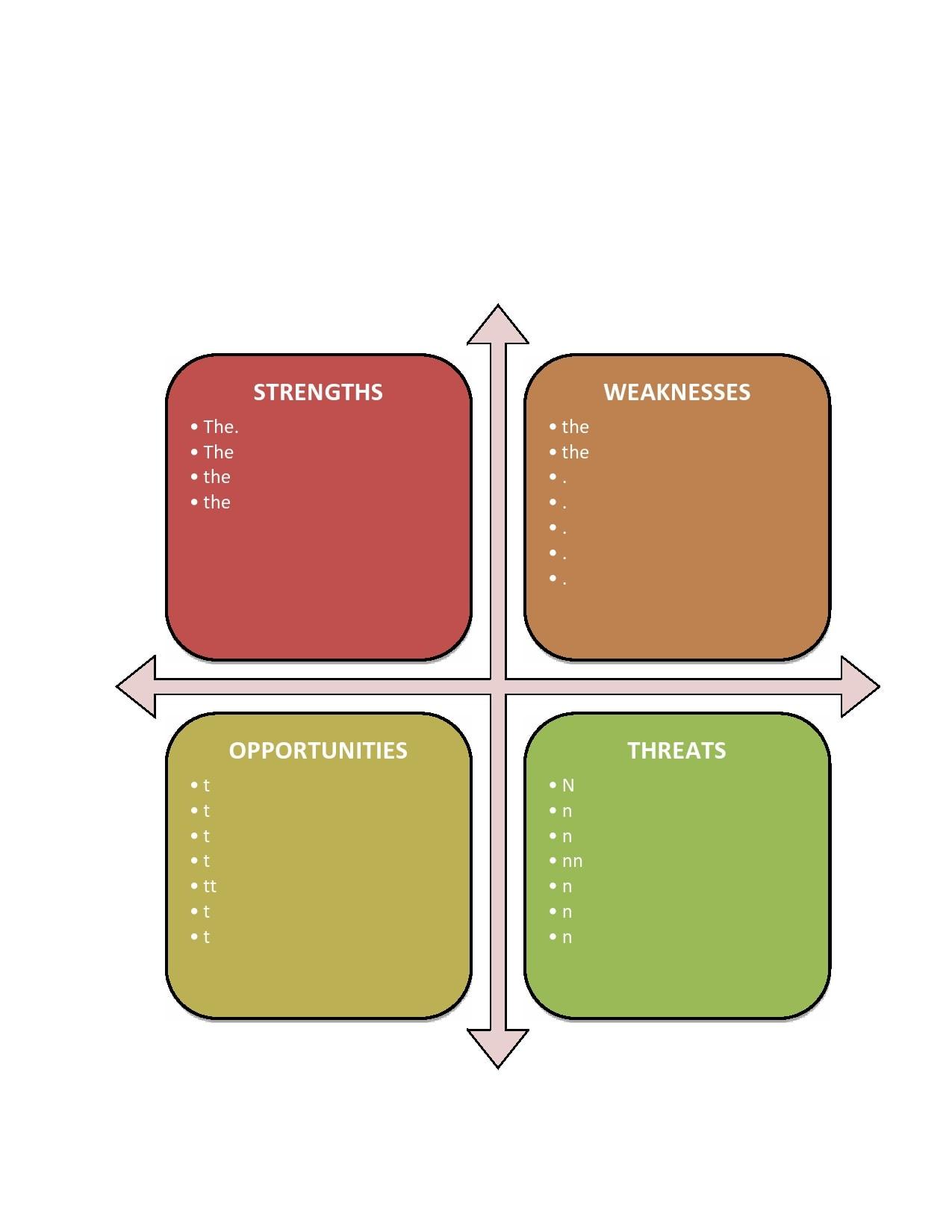 swot analysis template 02