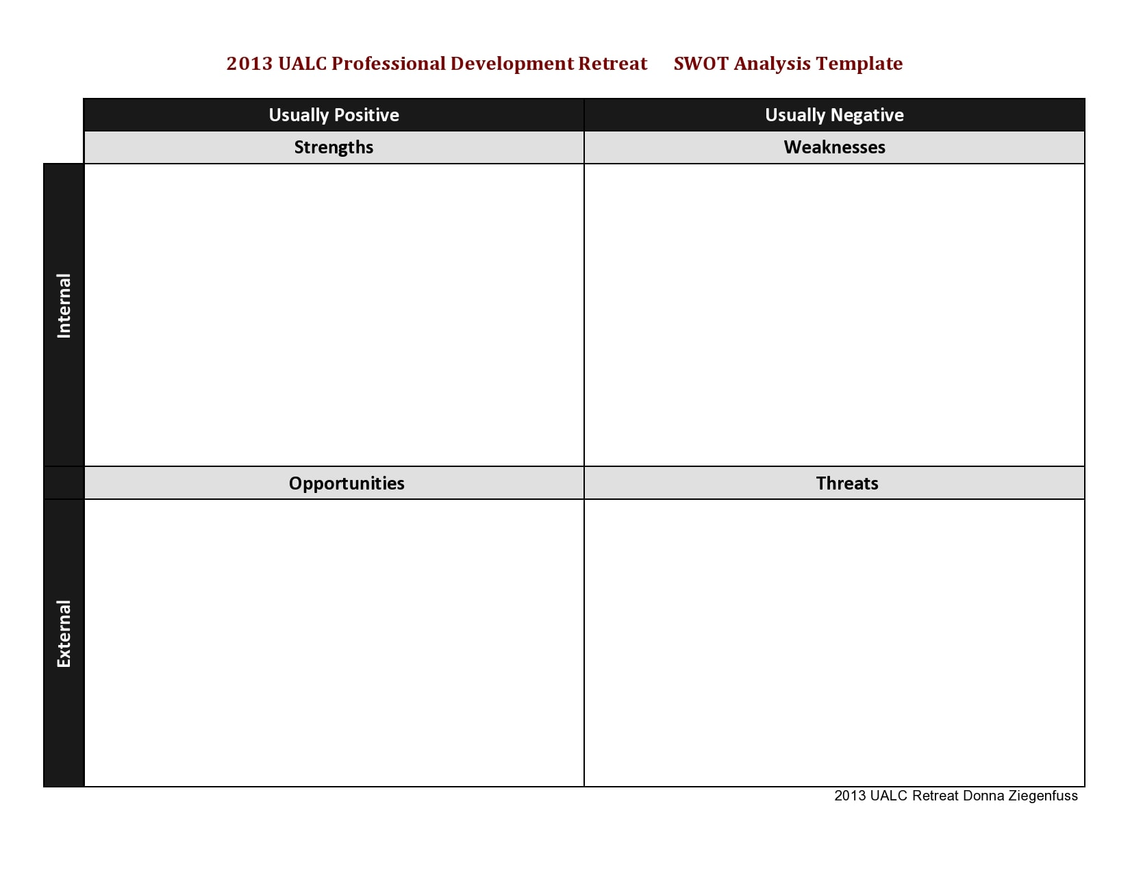30 Blank Swot Analysis Templates Word Templatearchive