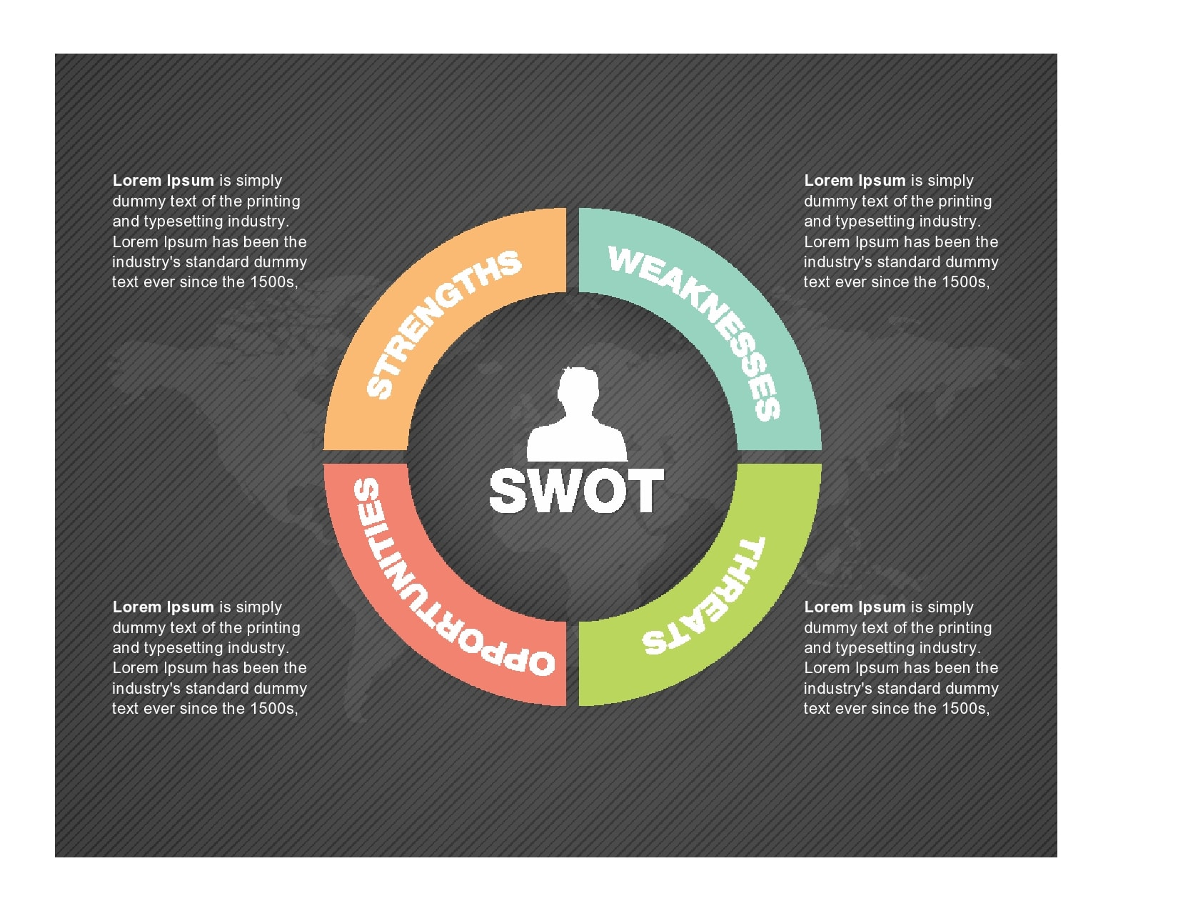 swot analysis template 10