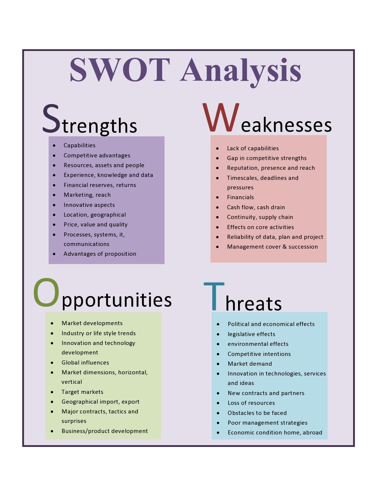 swot analysis template 11
