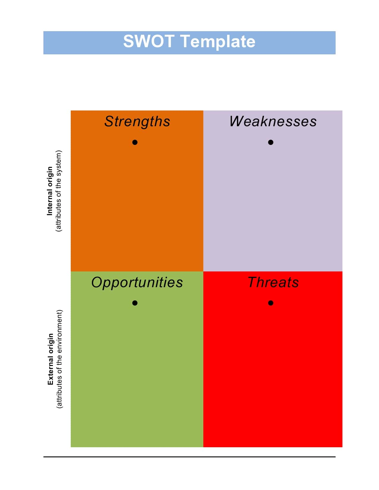 swot analysis template 13
