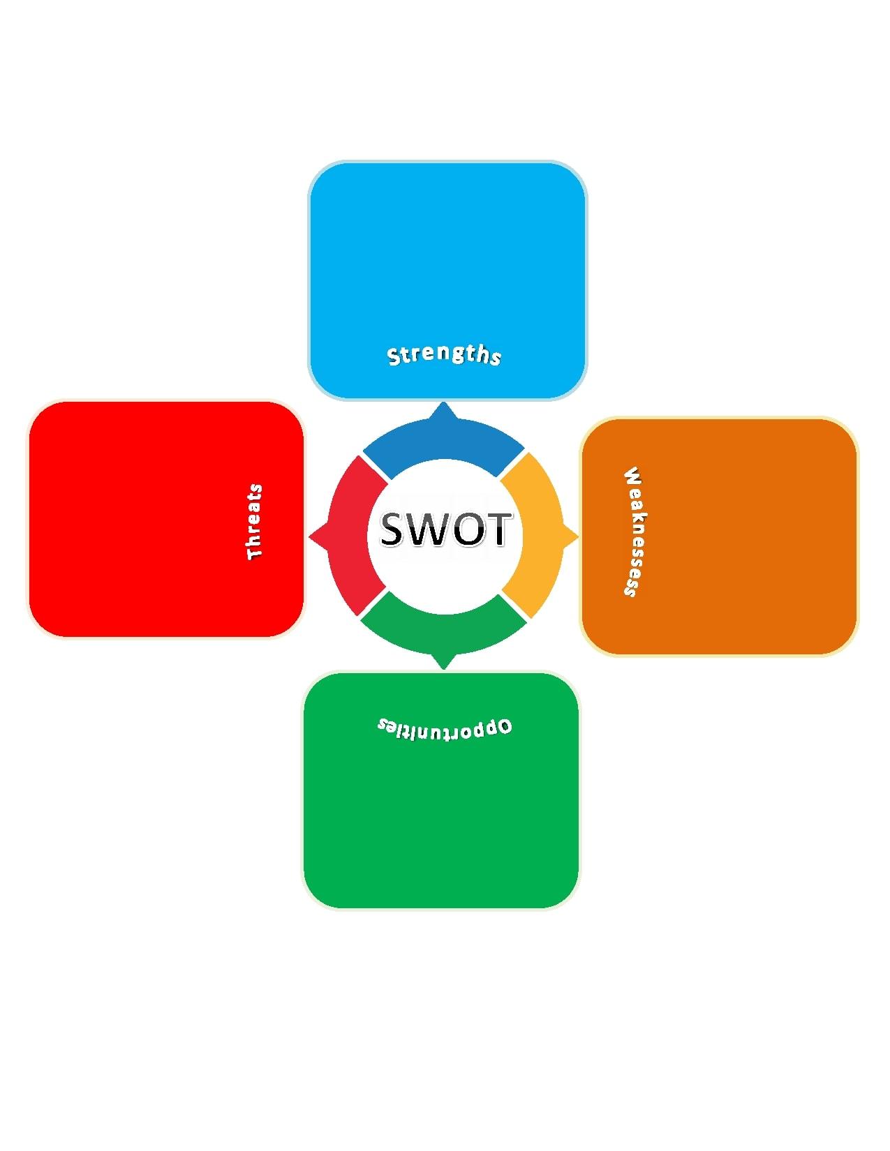 swot analysis template 14