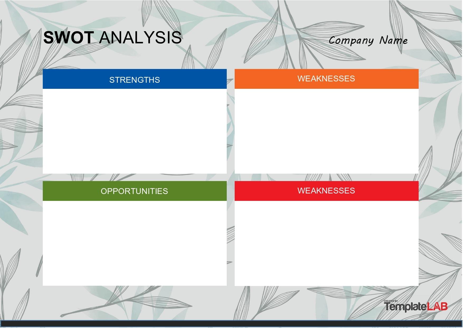 swot analysis template 19
