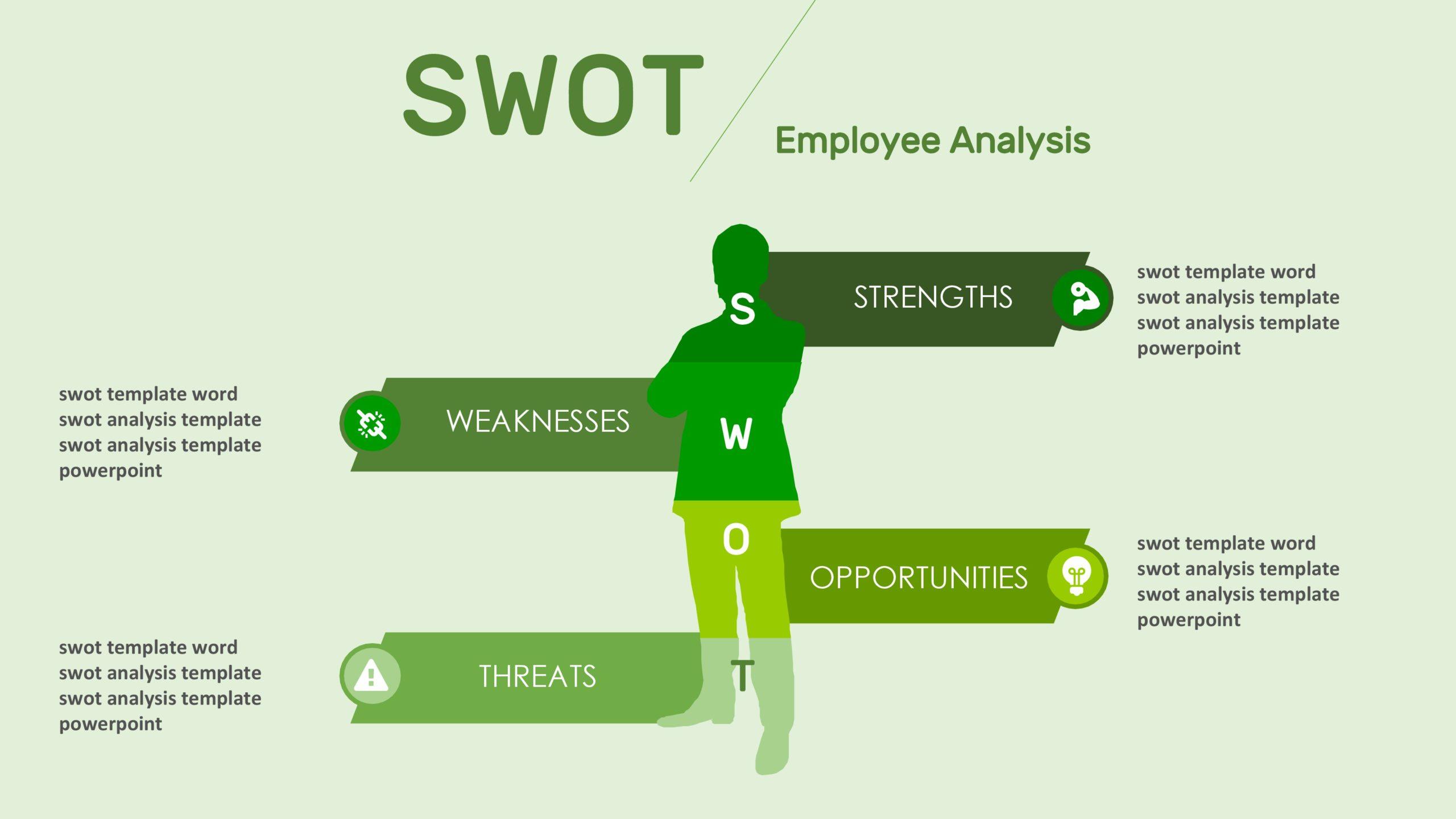 swot analysis template 22