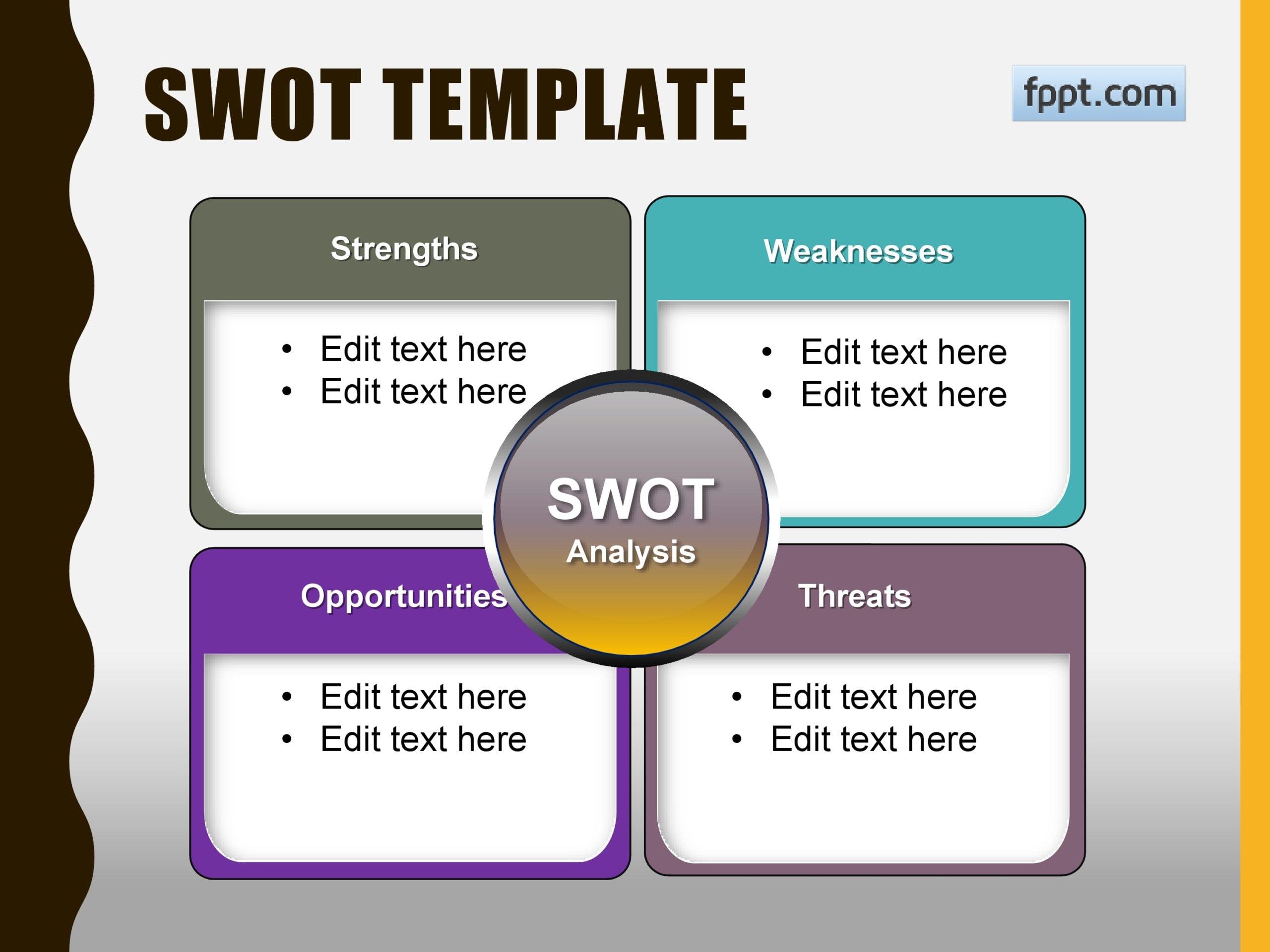 swot analysis template 24
