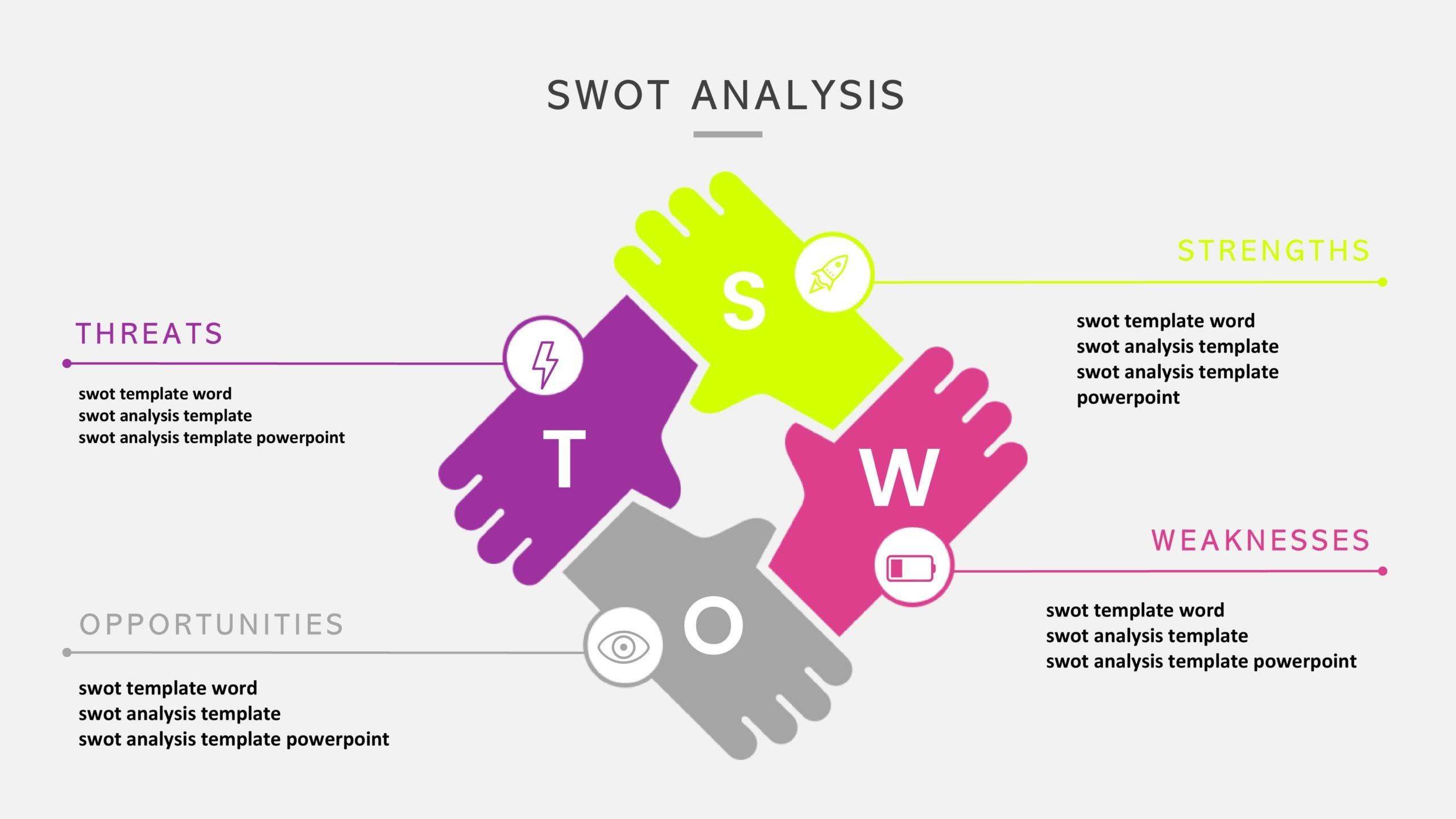 swot analysis template 25